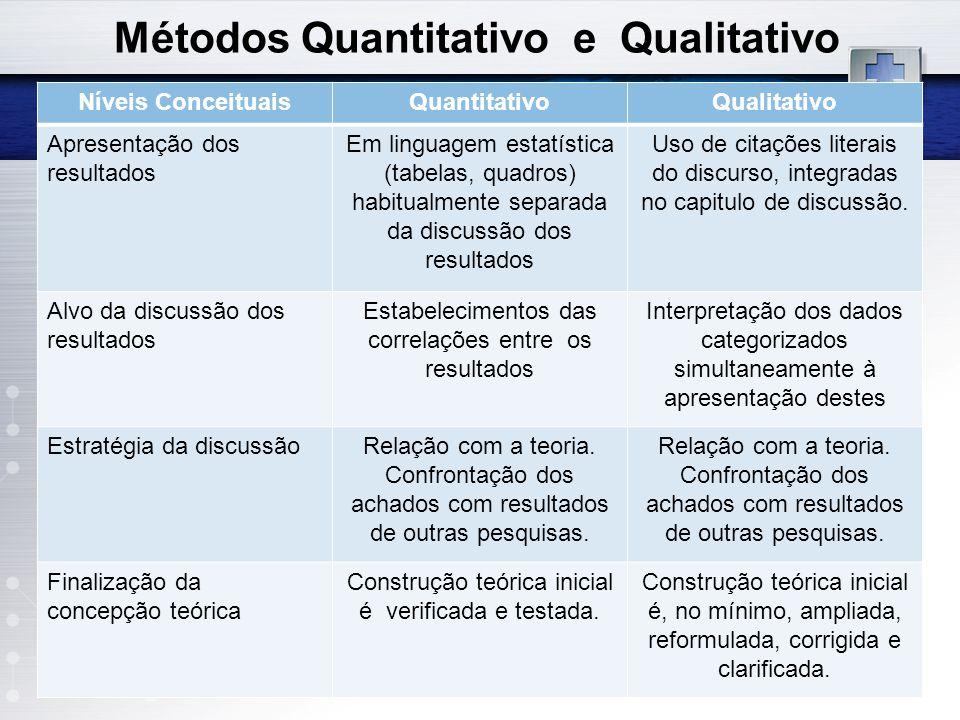 Métodos Quantitativo e Qualitativo Níveis ConceituaisQuantitativoQualitativo Apresentação dos resultados Em linguagem estatística (tabelas, quadros) h