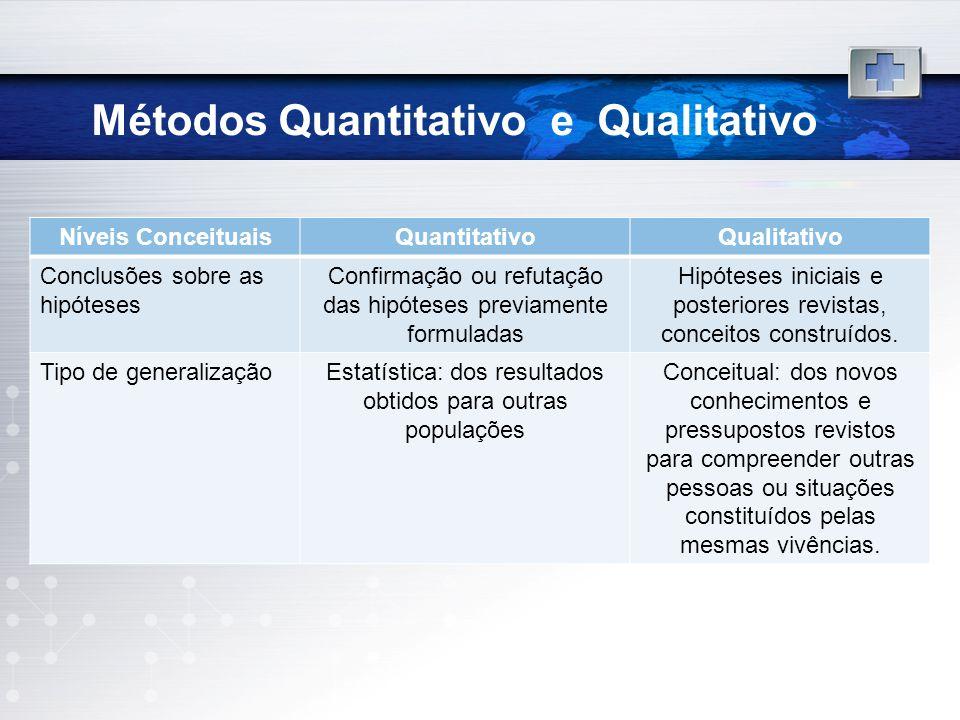 Métodos Quantitativo e Qualitativo Níveis ConceituaisQuantitativoQualitativo Conclusões sobre as hipóteses Confirmação ou refutação das hipóteses prev