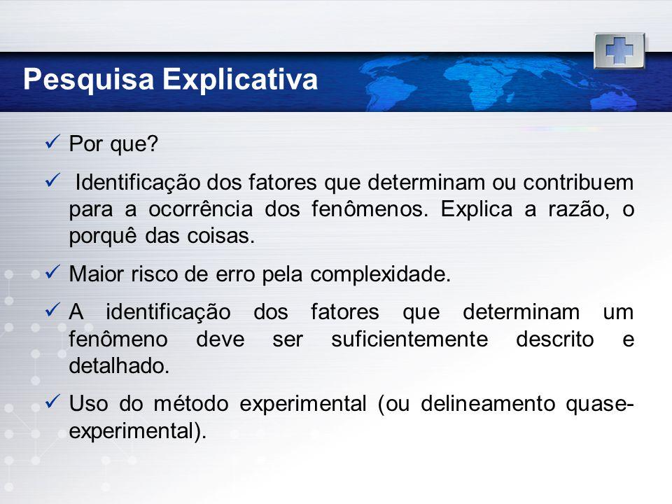 Pesquisa Explicativa Por que? Identificação dos fatores que determinam ou contribuem para a ocorrência dos fenômenos. Explica a razão, o porquê das co