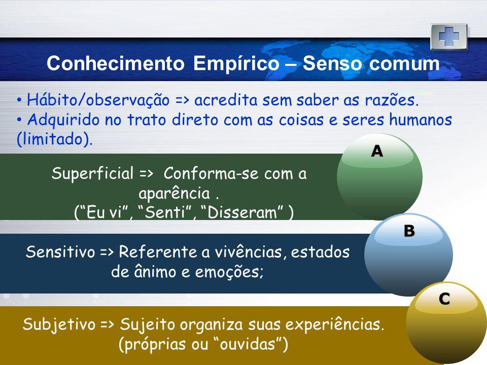 Conhecimento Empírico – Senso comum A Superficial => Conforma-se com a aparência. (Eu vi, Senti, Disseram ) B Sensitivo => Referente a vivências, esta