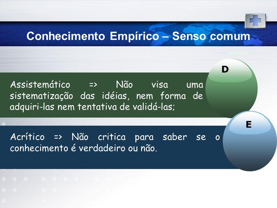 Conhecimento Empírico – Senso comum D Assistemático => Não visa uma sistematização das idéias, nem forma de adquiri-las nem tentativa de validá-las; E