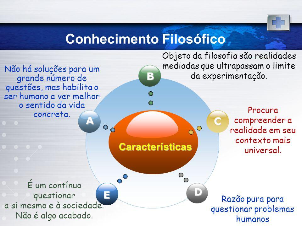 Conhecimento Filosófico Características B E C D A Razão pura para questionar problemas humanos Procura compreender a realidade em seu contexto mais un