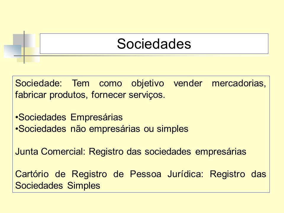 Sociedades Sociedade: Tem como objetivo vender mercadorias, fabricar produtos, fornecer serviços. Sociedades Empresárias Sociedades não empresárias ou