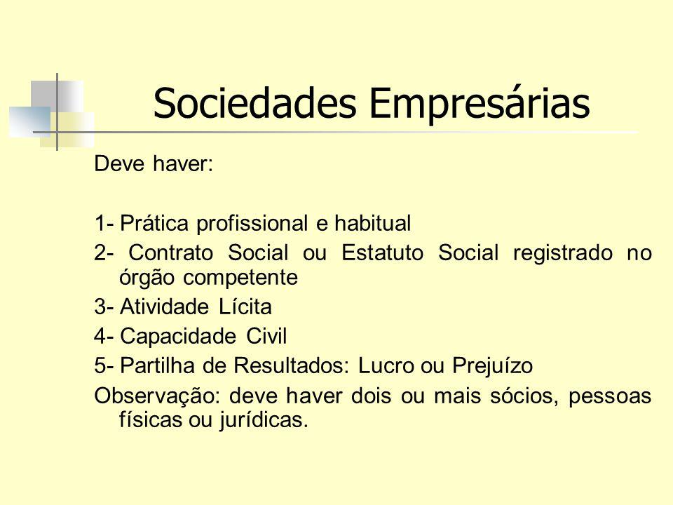 Sociedades Empresárias Deve haver: 1- Prática profissional e habitual 2- Contrato Social ou Estatuto Social registrado no órgão competente 3- Atividad