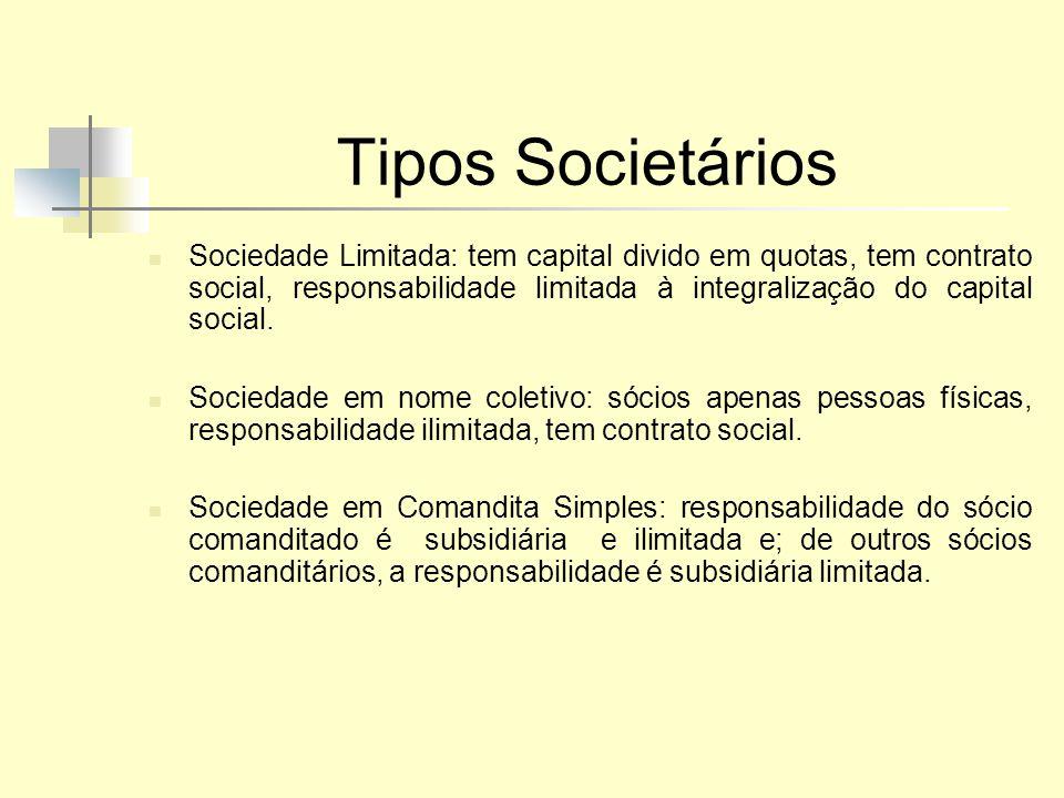 Tipos Societários Sociedade Limitada: tem capital divido em quotas, tem contrato social, responsabilidade limitada à integralização do capital social.