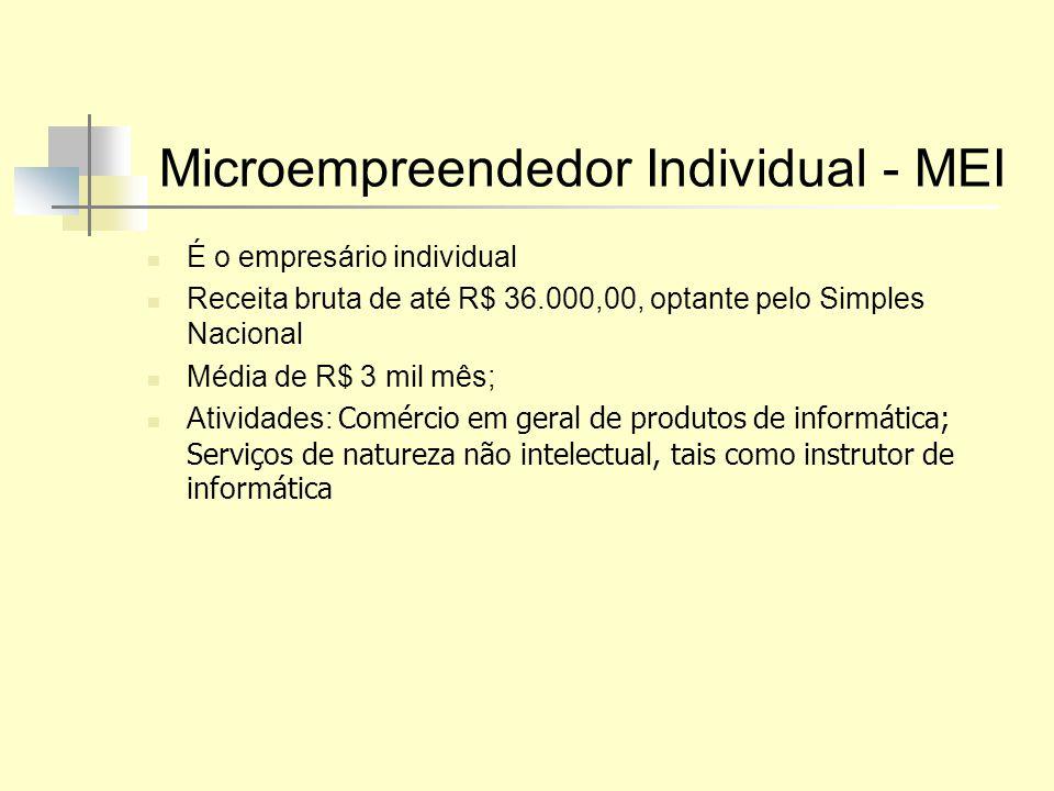 Microempreendedor Individual - MEI É o empresário individual Receita bruta de até R$ 36.000,00, optante pelo Simples Nacional Média de R$ 3 mil mês; A