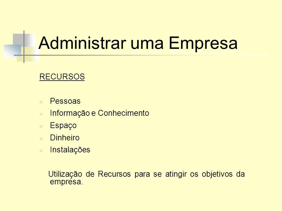 Administrar uma Empresa DECISÕES Planejamento Organização Execução e Direção Controle OBJETIVOS Resultados Esperados