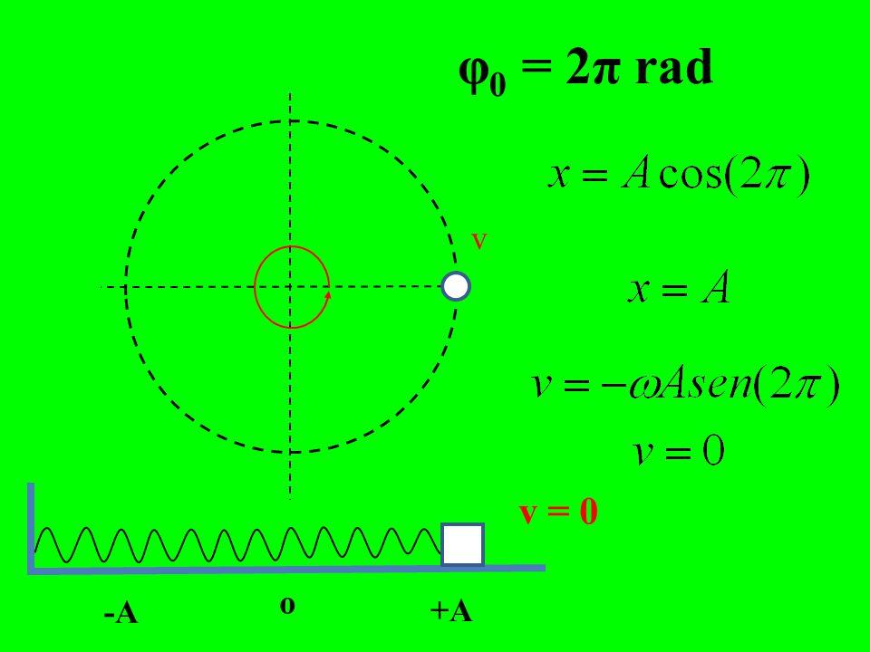 φ 0 = 3π/2 rad v -A o +A