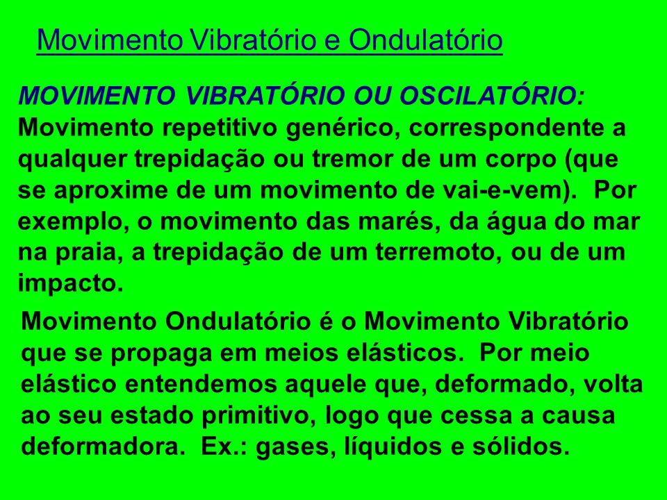 PÊNDULO SIMPLES LComprimento do fio (em metros); ***Note que o período não depende da amplitude do movimento.