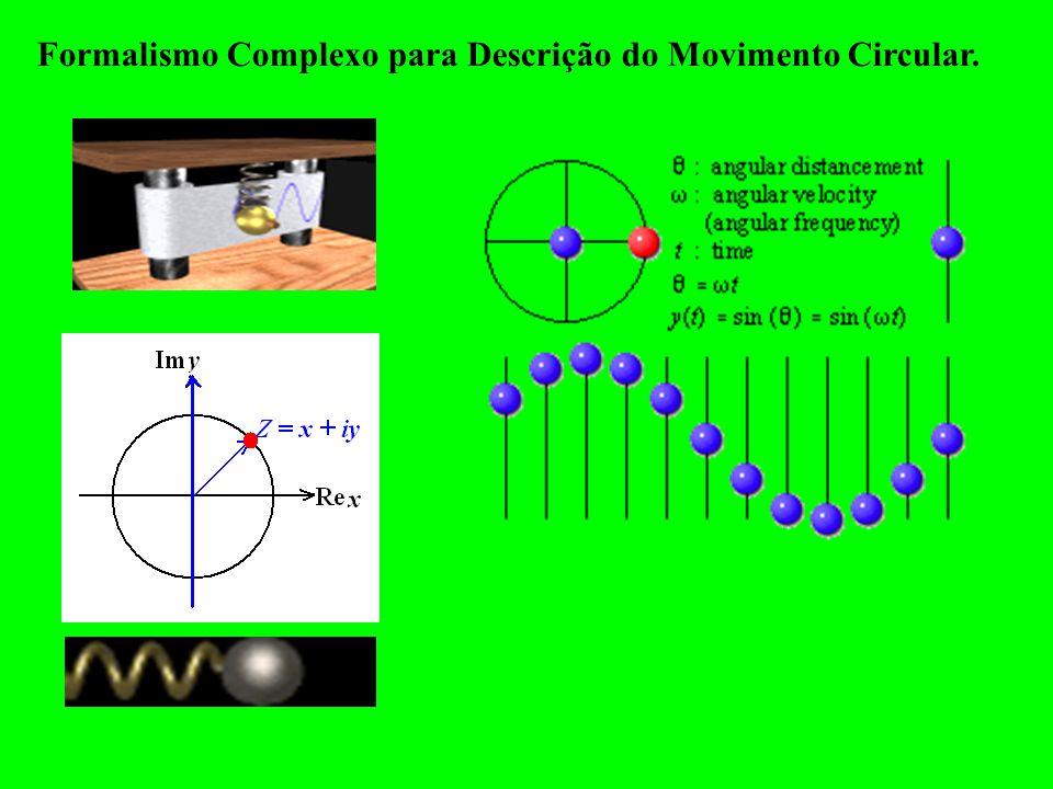 Formalismo Complexo para Descrição do Movimento Circular.