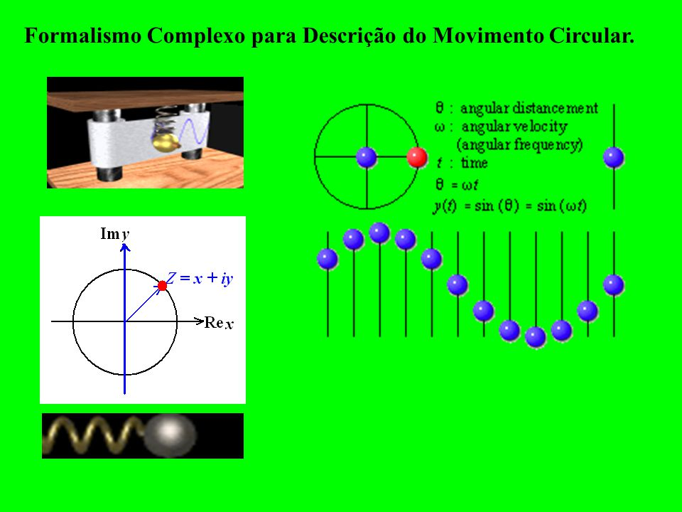 x = -A v = 0 a máx E C = 0 E POT Máxima x = 0 V Máxima a = 0 E C Máxima E POT = 0 x = A v = 0 a máx E C = 0 E POT Máxima