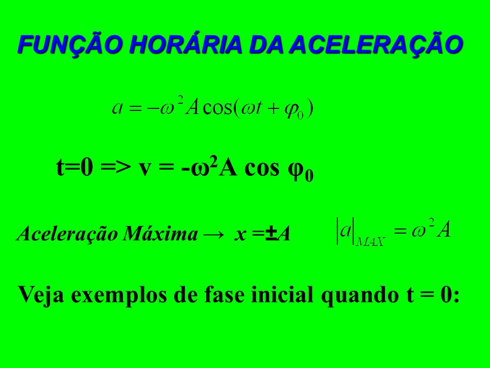 ENERGIAS NO MHS Pulsaçãoω (rad/s) Massam (kg) Constante elásticak (N/m) Fase inicial φ 0 (rad)
