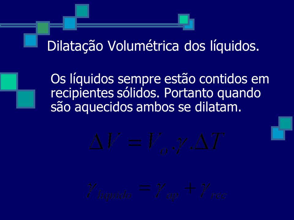 Dilatação Volumétrica dos líquidos. Os líquidos sempre estão contidos em recipientes sólidos.