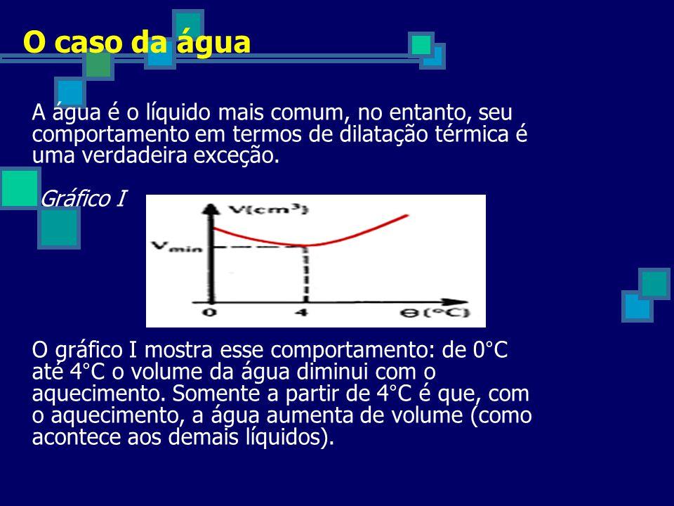 O caso da água A água é o líquido mais comum, no entanto, seu comportamento em termos de dilatação térmica é uma verdadeira exceção.