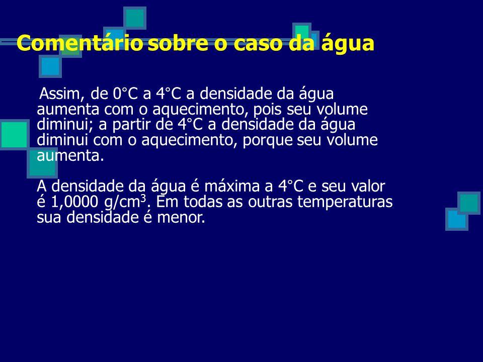 Comentário sobre o caso da água Assim, de 0°C a 4°C a densidade da água aumenta com o aquecimento, pois seu volume diminui; a partir de 4°C a densidade da água diminui com o aquecimento, porque seu volume aumenta.