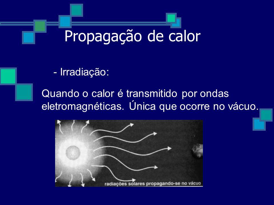 Propagação de calor Quando o calor é transmitido por ondas eletromagnéticas.