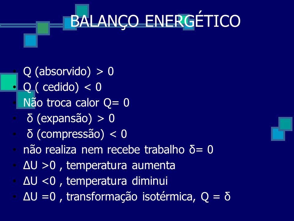 BALANÇO ENERGÉTICO Q (absorvido) > 0 Q ( cedido) < 0 Não troca calor Q= 0 δ (expansão) > 0 δ (compressão) < 0 não realiza nem recebe trabalho δ= 0 ΔU >0, temperatura aumenta ΔU <0, temperatura diminui ΔU =0, transformação isotérmica, Q = δ