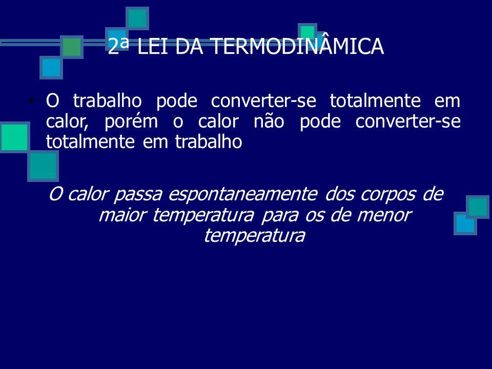 2ª LEI DA TERMODINÂMICA O trabalho pode converter-se totalmente em calor, porém o calor não pode converter-se totalmente em trabalho O calor passa espontaneamente dos corpos de maior temperatura para os de menor temperatura