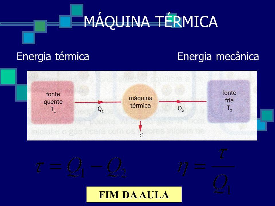 MÁQUINA TÉRMICA Energia térmica Energia mecânica FIM DA AULA