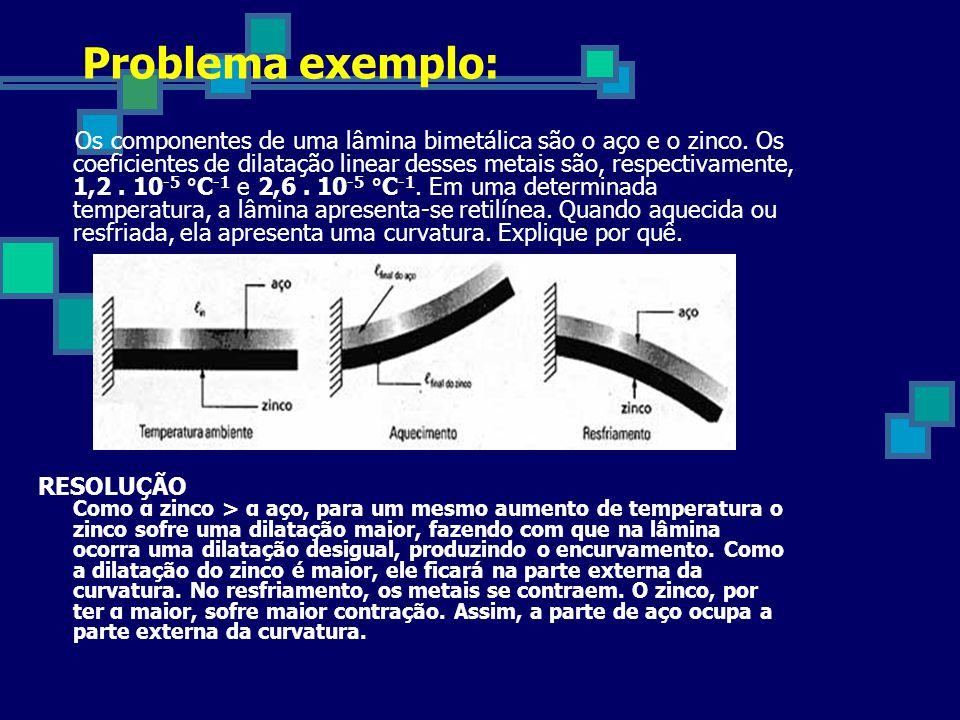 Os componentes de uma lâmina bimetálica são o aço e o zinco.