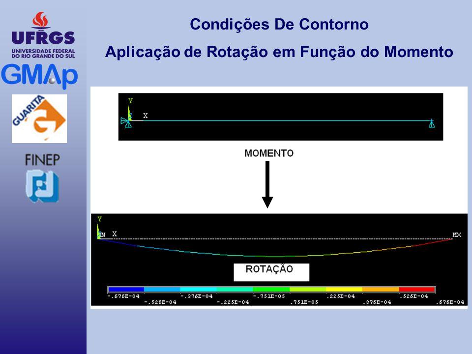 Condições De Contorno Aplicação de Rotação em Função do Momento