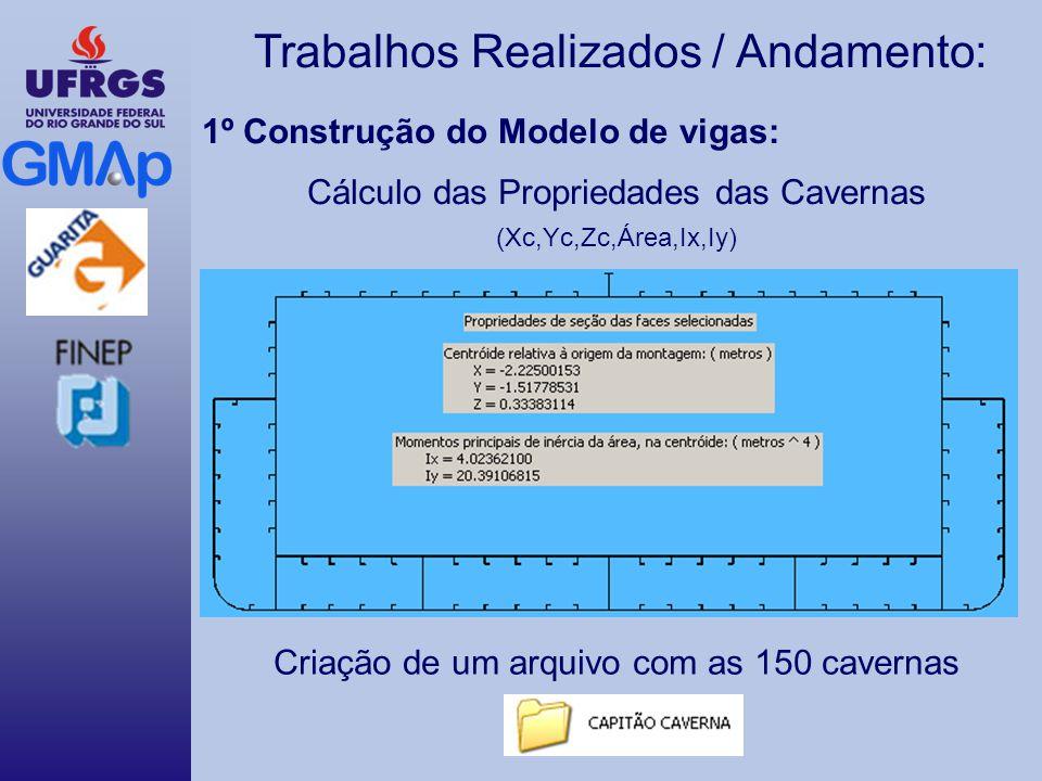 Trabalhos Realizados / Andamento: 1º Construção do Modelo de vigas: Cálculo das Propriedades das Cavernas (Xc,Yc,Zc,Área,Ix,Iy) Criação de um arquivo com as 150 cavernas