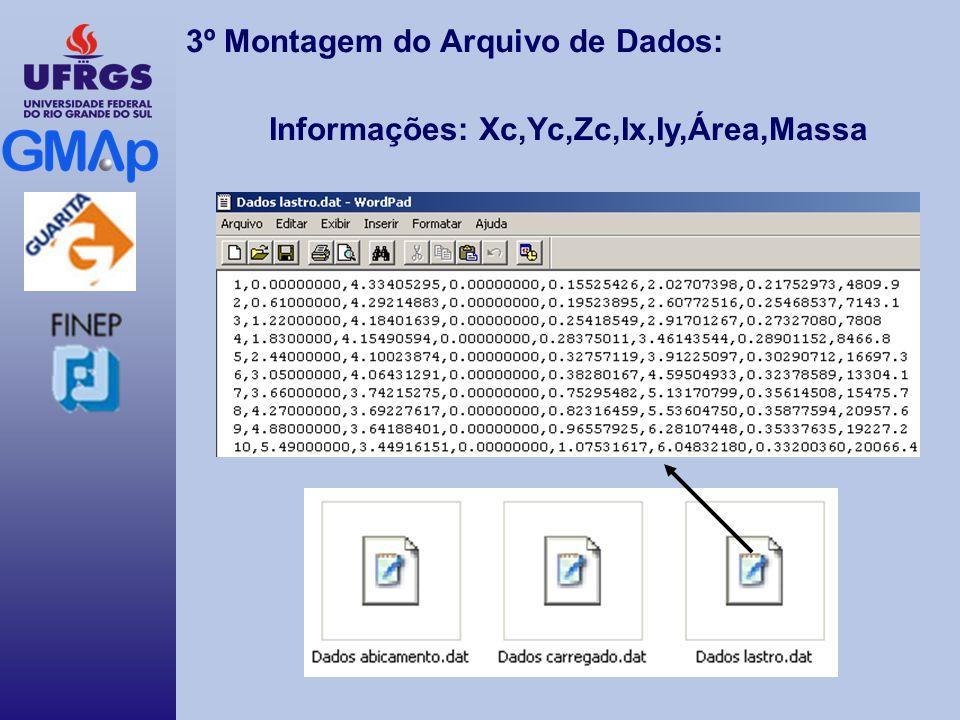 3º Montagem do Arquivo de Dados: Informações: Xc,Yc,Zc,Ix,Iy,Área,Massa