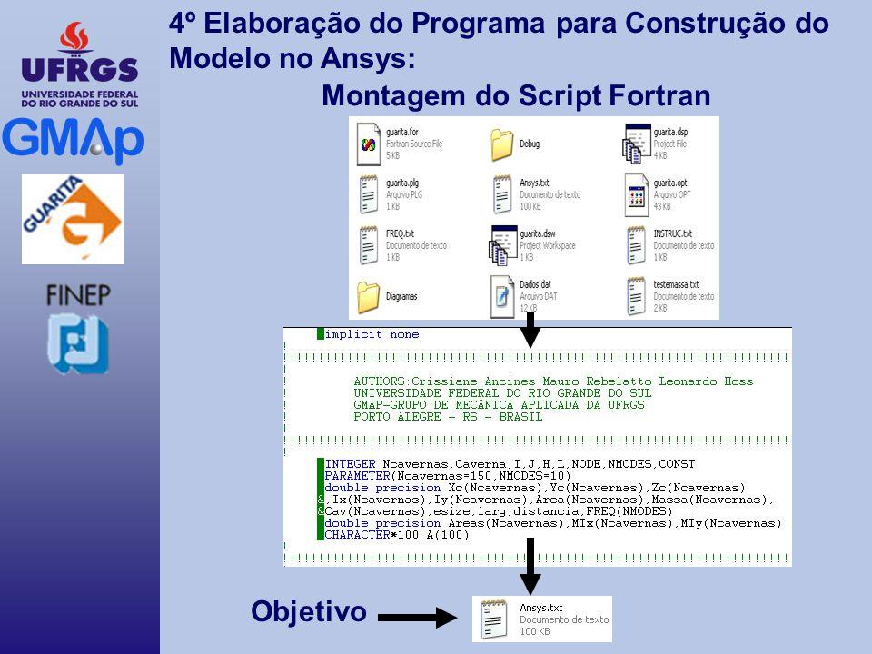 4º Elaboração do Programa para Construção do Modelo no Ansys: Montagem do Script Fortran Objetivo