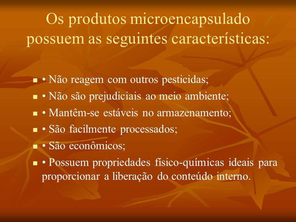 Os produtos microencapsulado possuem as seguintes características: Não reagem com outros pesticidas; Não são prejudiciais ao meio ambiente; Mantêm-se