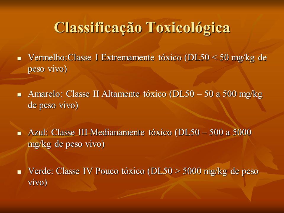 Classificação Toxicológica Vermelho:Classe I Extremamente tóxico (DL50 < 50 mg/kg de peso vivo) Vermelho:Classe I Extremamente tóxico (DL50 < 50 mg/kg
