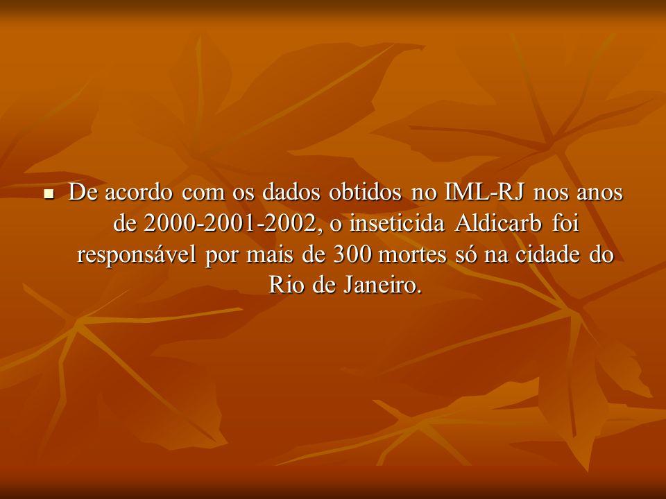 De acordo com os dados obtidos no IML-RJ nos anos de 2000-2001-2002, o inseticida Aldicarb foi responsável por mais de 300 mortes só na cidade do Rio