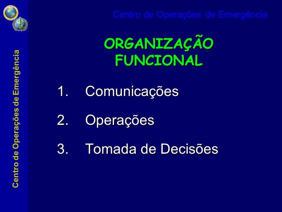 Centro de Operações de Emergência ORGANIZAÇÃO FUNCIONAL 1.Comunicações 2.Operações 3.Tomada de Decisões Centro de Operações de Emergência