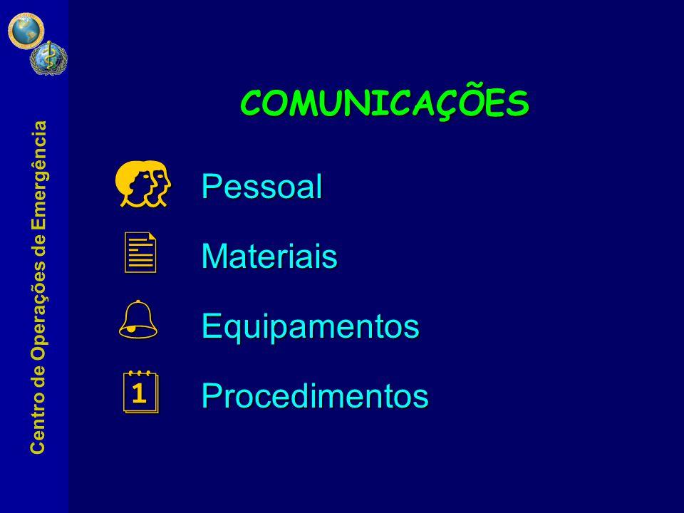 Centro de Operações de Emergência COMUNICAÇÕES Pessoal Pessoal Materiais Materiais % Equipamentos Procedimentos Procedimentos