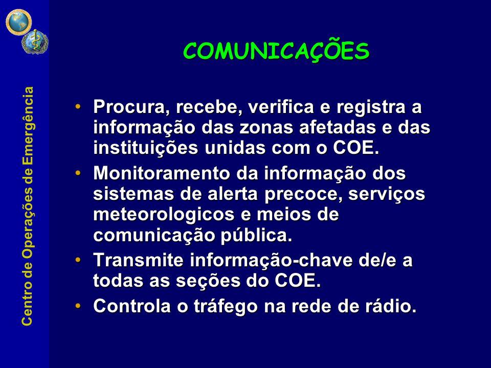 Centro de Operações de Emergência COMUNICAÇÕES Procura, recebe, verifica e registra a informação das zonas afetadas e das instituições unidas com o COE.Procura, recebe, verifica e registra a informação das zonas afetadas e das instituições unidas com o COE.