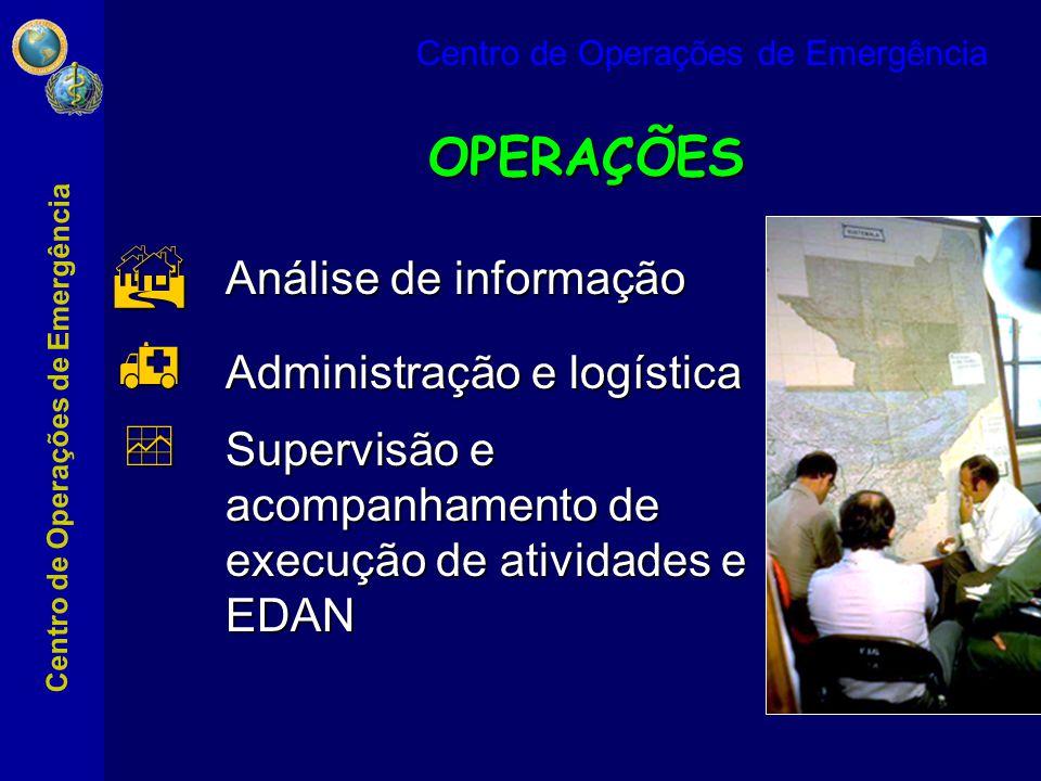 Centro de Operações de Emergência OPERAÇÕES Análise de informação Análise de informação Administração e logística Administração e logística Supervisão e acompanhamento de execução de atividades e EDAN Supervisão e acompanhamento de execução de atividades e EDAN Centro de Operações de Emergência