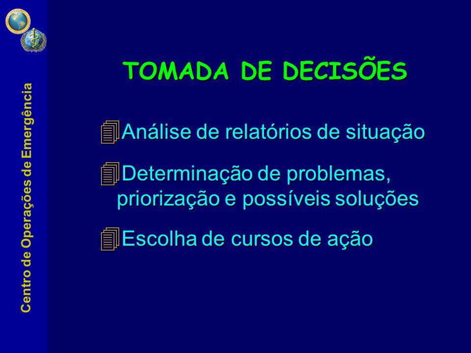 4 Análise de relatórios de situação 4 Determinação de problemas, priorização e possíveis soluções 4 Escolha de cursos de ação TOMADA DE DECISÕES