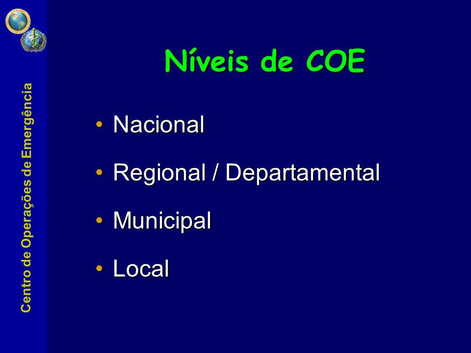 Centro de Operações de Emergência Níveis de COE NacionalNacional Regional / DepartamentalRegional / Departamental MunicipalMunicipal LocalLocal