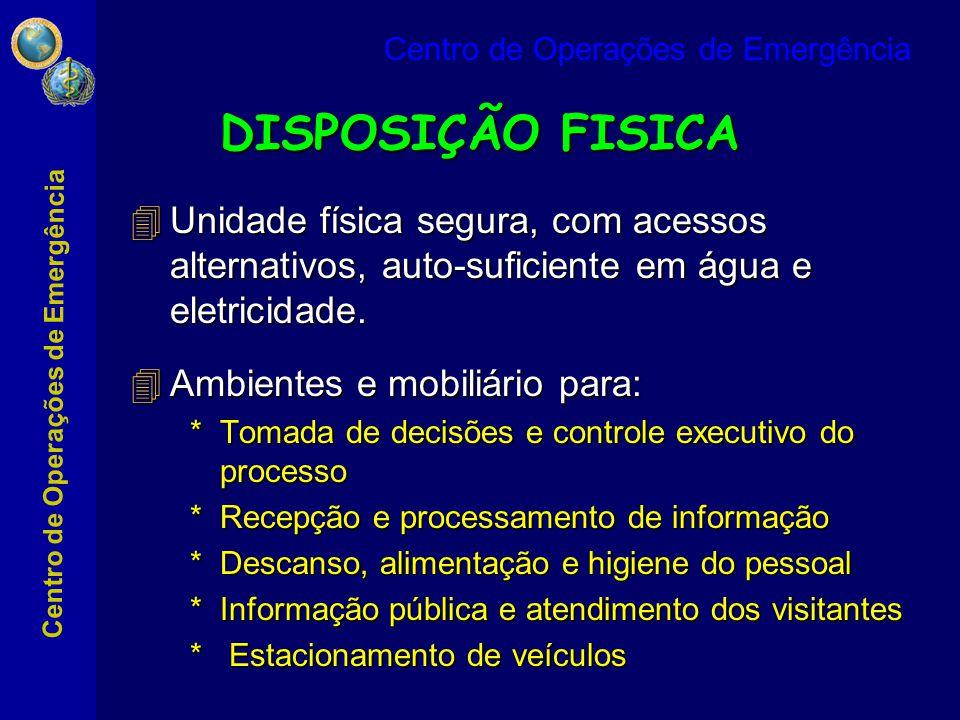 DISPOSIÇÃO FISICA 4Unidade física segura, com acessos alternativos, auto-suficiente em água e eletricidade.