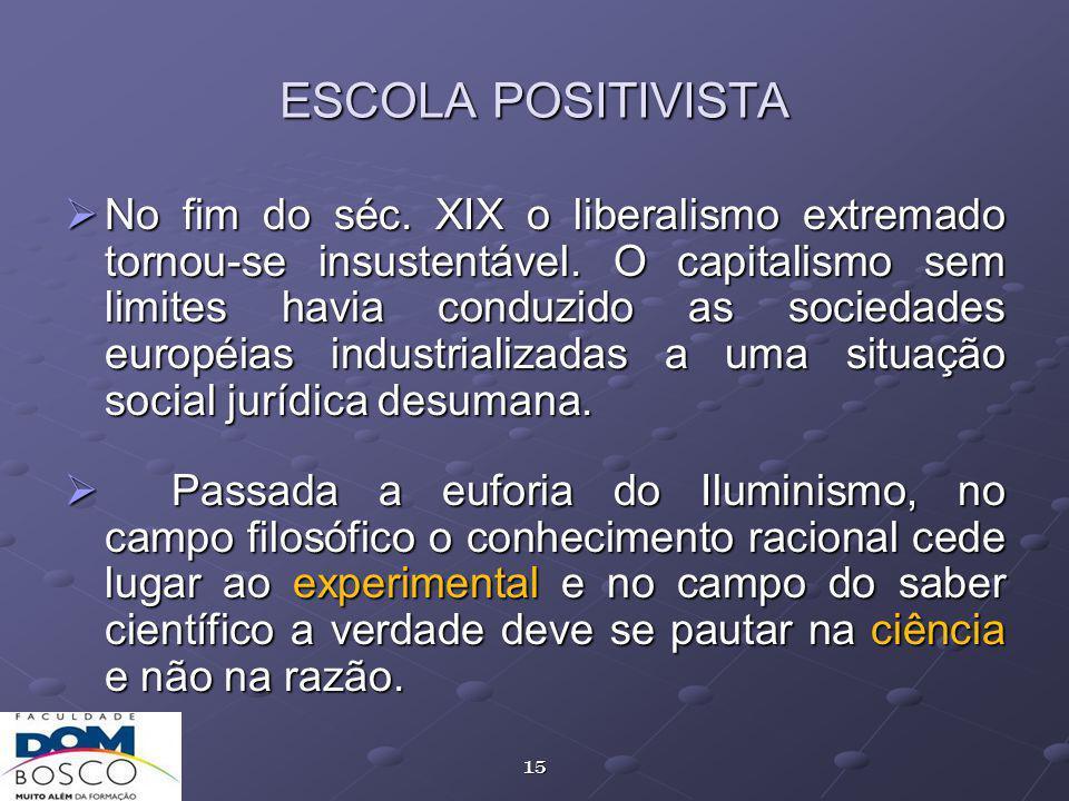 15 ESCOLA POSITIVISTA No fim do séc.XIX o liberalismo extremado tornou-se insustentável.