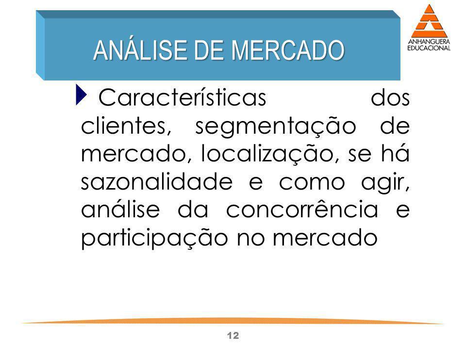 12 Características dos clientes, segmentação de mercado, localização, se há sazonalidade e como agir, análise da concorrência e participação no mercad