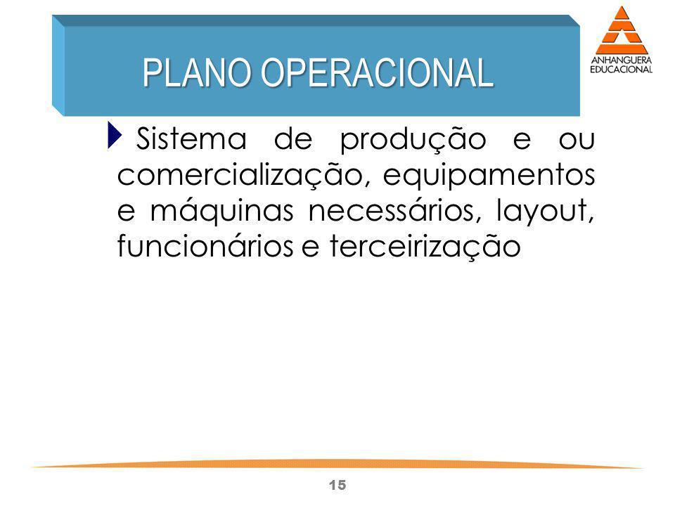 15 Sistema de produção e ou comercialização, equipamentos e máquinas necessários, layout, funcionários e terceirização PLANO OPERACIONAL