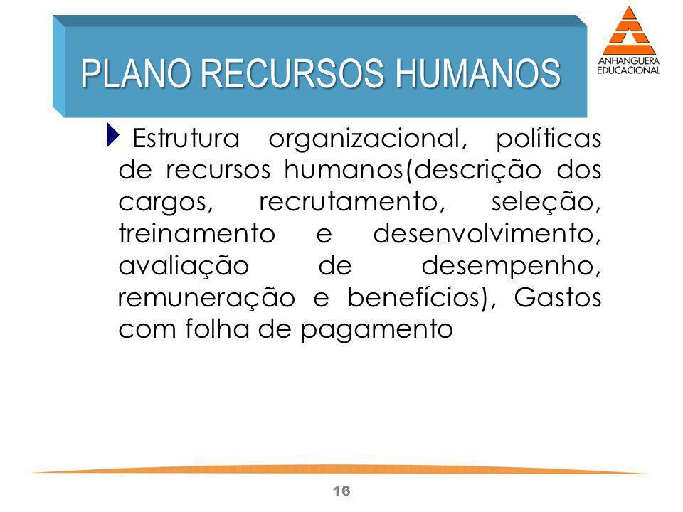 16 Estrutura organizacional, políticas de recursos humanos(descrição dos cargos, recrutamento, seleção, treinamento e desenvolvimento, avaliação de de
