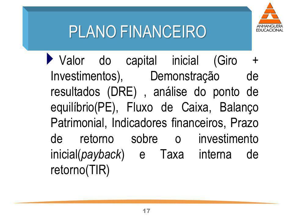 17 Valor do capital inicial (Giro + Investimentos), Demonstração de resultados (DRE), análise do ponto de equilíbrio(PE), Fluxo de Caixa, Balanço Patr