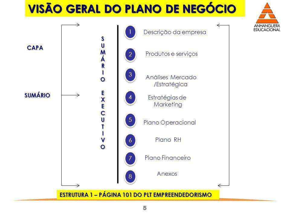 5 CAPA SUMÁRIO 1 1 Descrição da empresa 2 2 Análises Mercado /Estratégica Produtos e serviços 3 3 4 4 Estratégias de Marketing Plano Operacional 5 5 6