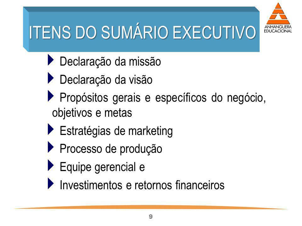 9 Declaração da missão Declaração da visão Propósitos gerais e específicos do negócio, objetivos e metas Estratégias de marketing Processo de produção