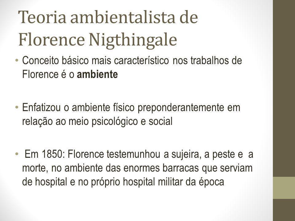 Teoria ambientalista de Florence Nigthingale Conceito básico mais característico nos trabalhos de Florence é o ambiente Enfatizou o ambiente físico pr