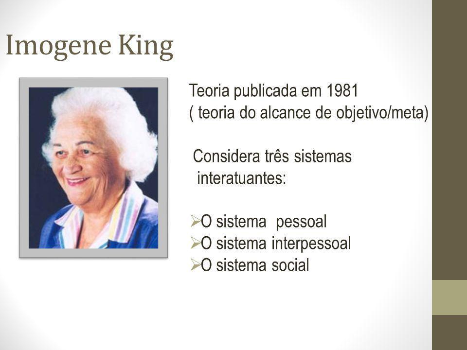 Imogene King Teoria publicada em 1981 ( teoria do alcance de objetivo/meta) Considera três sistemas interatuantes: O sistema pessoal O sistema interpe