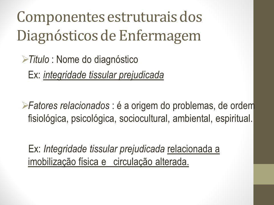 Componentes estruturais dos Diagnósticos de Enfermagem Titulo : Nome do diagnóstico Ex: integridade tissular prejudicada Fatores relacionados : é a or