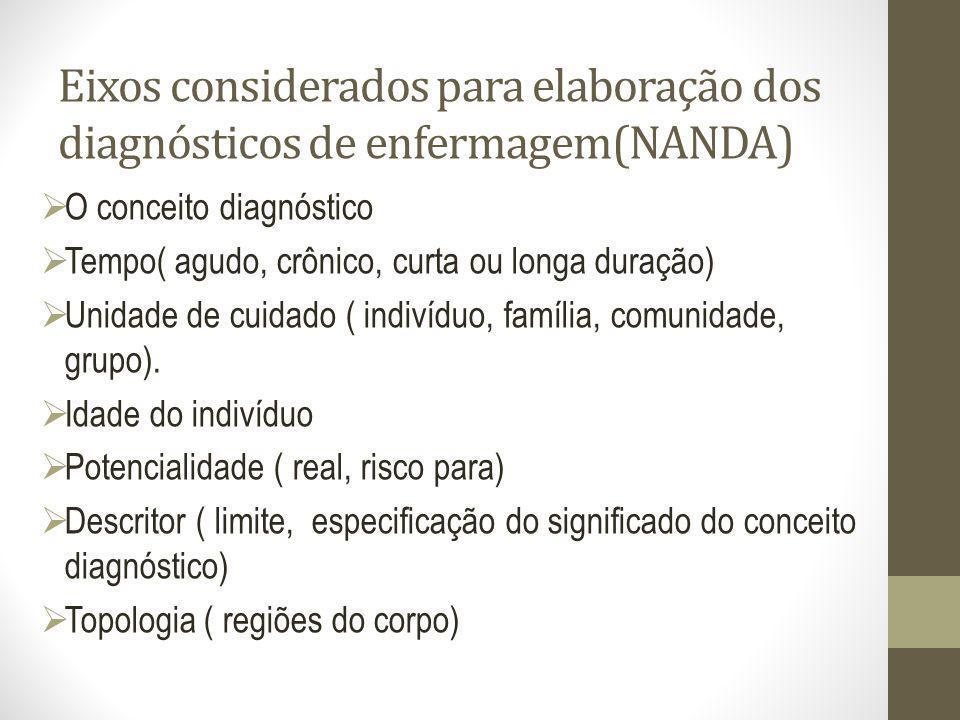Eixos considerados para elaboração dos diagnósticos de enfermagem(NANDA) O conceito diagnóstico Tempo( agudo, crônico, curta ou longa duração) Unidade