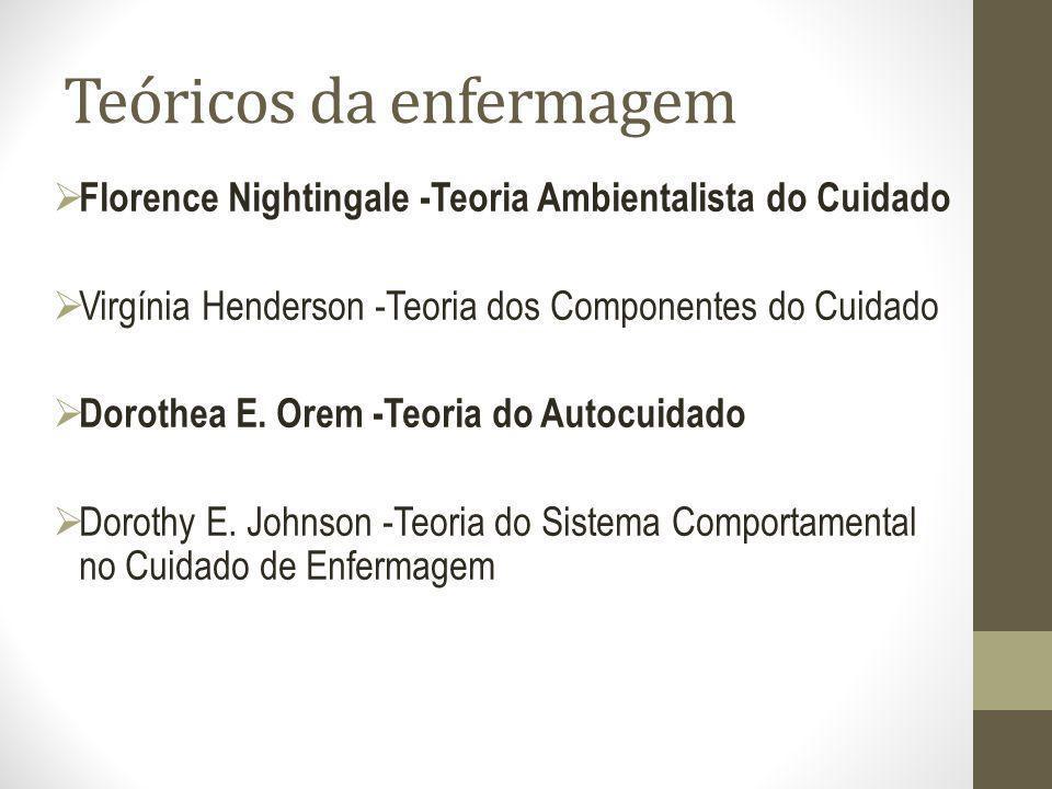 Teóricos da enfermagem Florence Nightingale -Teoria Ambientalista do Cuidado Virgínia Henderson -Teoria dos Componentes do Cuidado Dorothea E. Orem -T